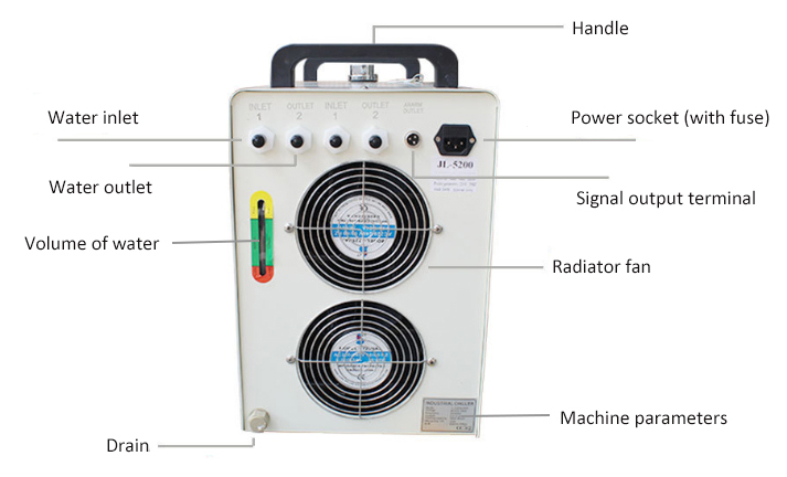 1/2 ton water chiller front side detail features
