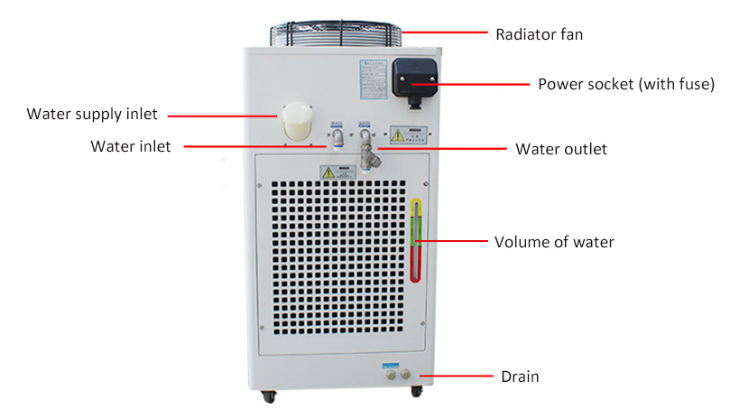 1 ton water chiller back side detail features
