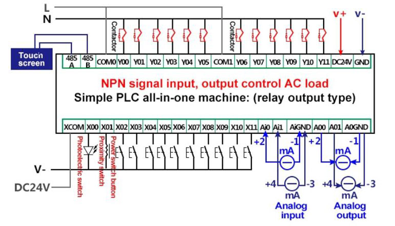 12-in 12-out programmable timer relay controlling AC load wiring diagram