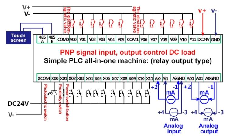 12-in 12-out programmable timer relay controlling DC load wiring diagram