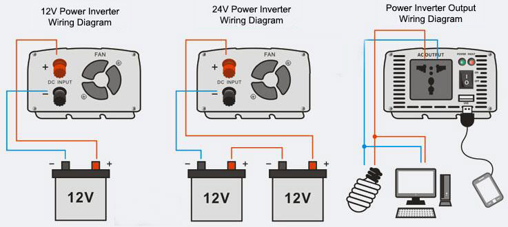 12V 24V DC to AC power inverter wiring