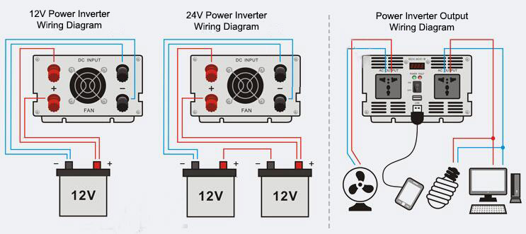 12V 24V power inverter wiring
