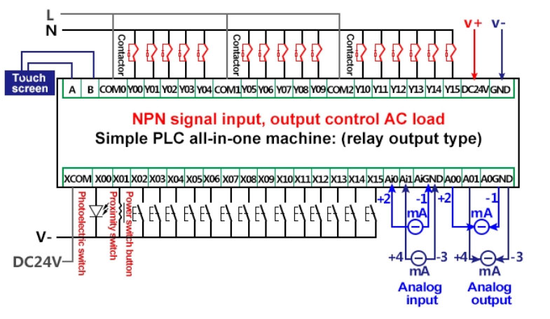 16-in 16-out programmable timer relay controlling AC load wiring diagram