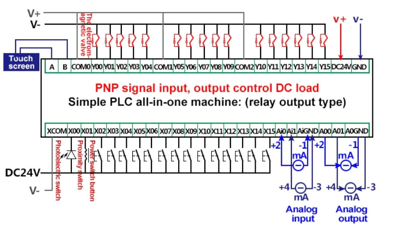 16-in 16-out programmable timer relay controlling DC load wiring diagram