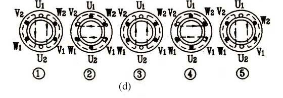 2 pole winding rotating magnetic field diagram