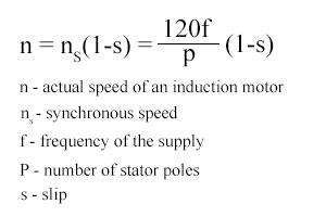 3 phase induction motor actual speed