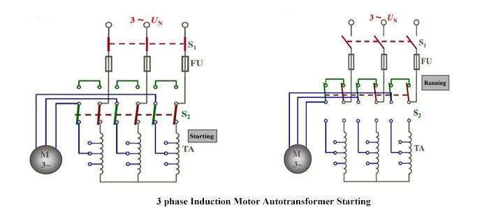 3 phase induction motor autotransformer starting