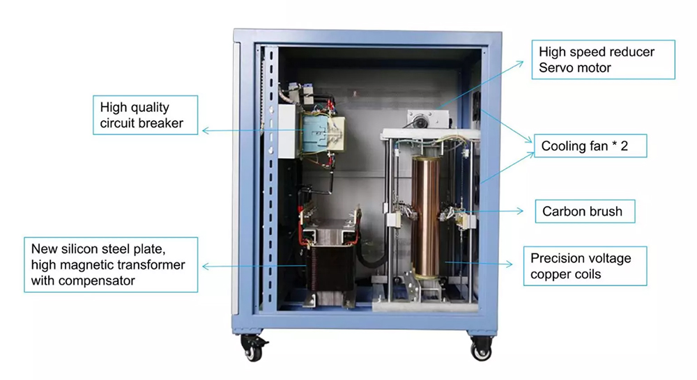 3 phase voltage stabilizer details