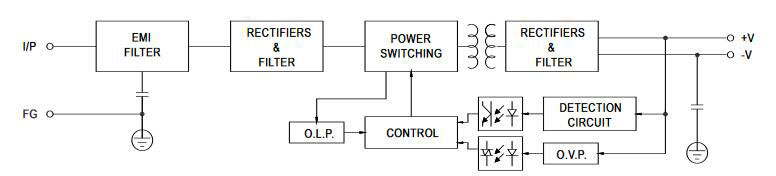 50W Switching Power Supply Block Diagram