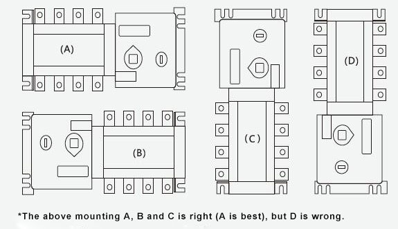 Auto Transfer Switch Mounting Methods