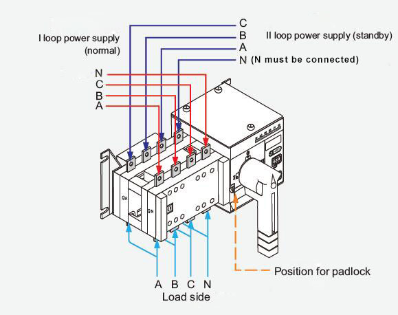 Automatic Transfer Switch, 4 Pole, 100/160/250 Amps | ATO.com