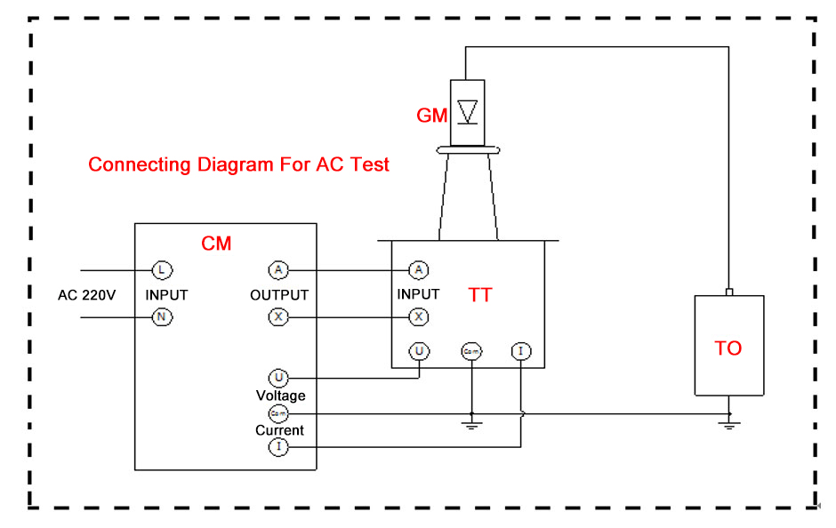DC test wiring diagram