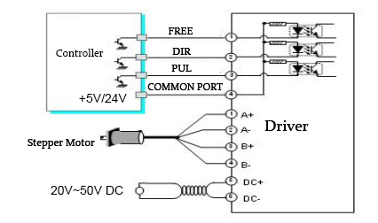 DSP57 driver wiring diagram