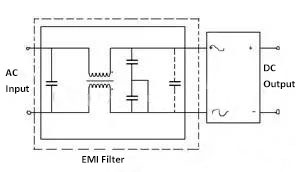 EMI filter for reducing the ripple