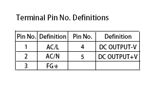 SMPS terminal pin number definitions