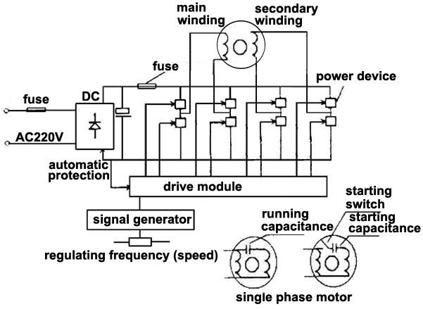 VFD for 2 phase motor wiring diagram
