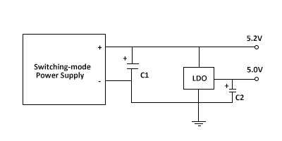 adding LDO in switching power supply