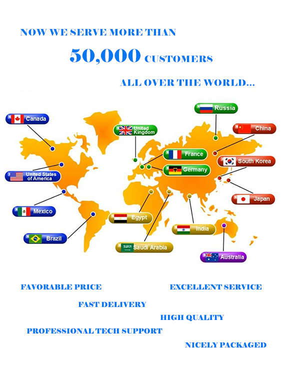 ato online customers distribution