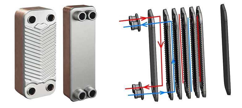 Brazed Plate Heat Exchanger in Refrigeration System