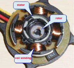 brushless dc motor rotor and stator