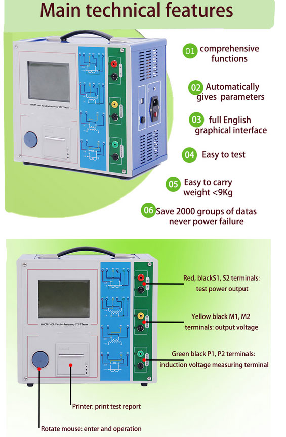 Current transformer analyzer main features