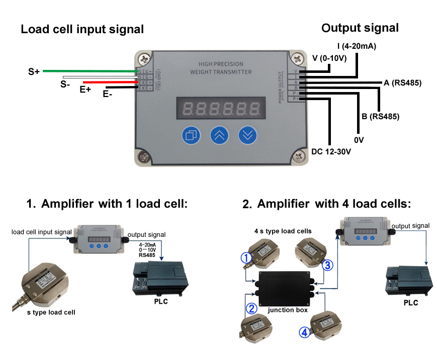 Digital Load Cell Amplifier  Output 4 0 Rs485