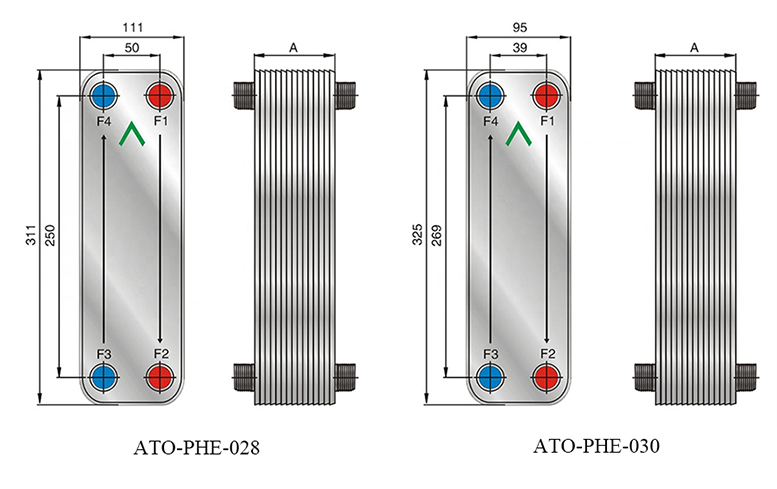 Dimension Diagram of Plate Heat Exchanger Model 28