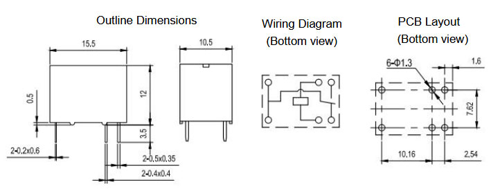 Dimensions of Signal Relay