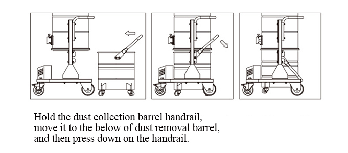 Installation Diagram for Collection Dust Barrel of Heavy Duty Industrial Vacuum Cleaner