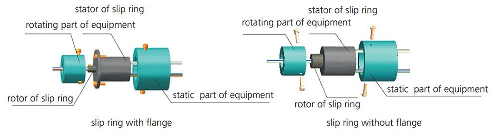 Miniature Slip Ring Connector Installation Diagram