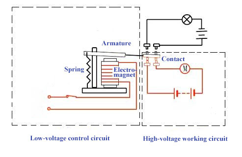 electromagnetic relay working principle testing ato com rh ato com electric relay circuit diagram electric relay circuit diagram