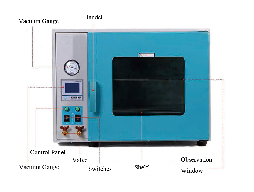 Forced Air Freestanding Electric Oven Structure Diagram