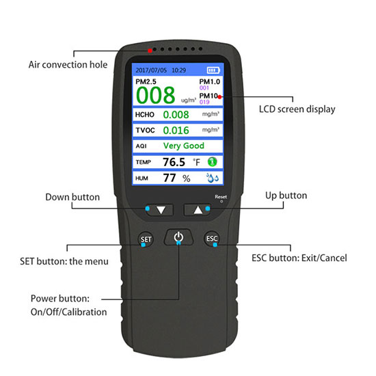 Handheld air quality monitor outline description