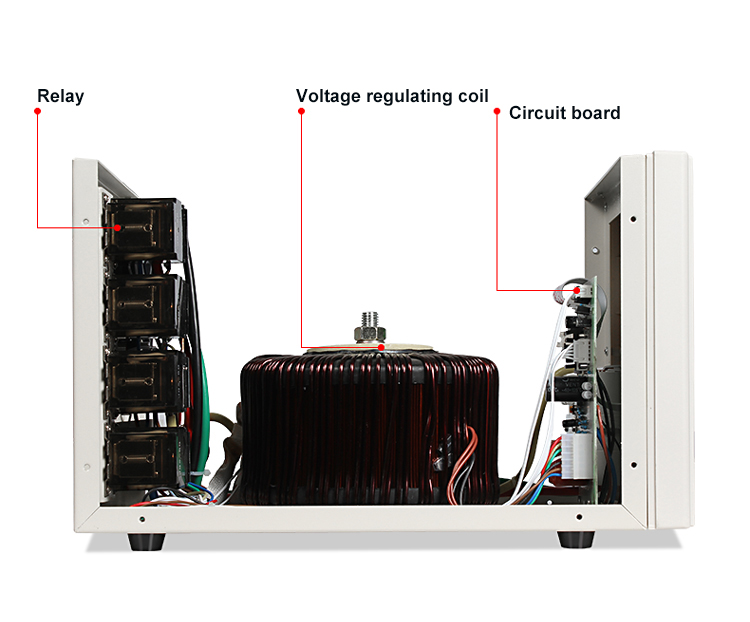 household single phase voltage stabilizer detail features 2