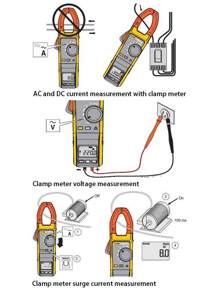 How to use clamp meter