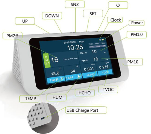 Indoor air quality monitor outline introduction