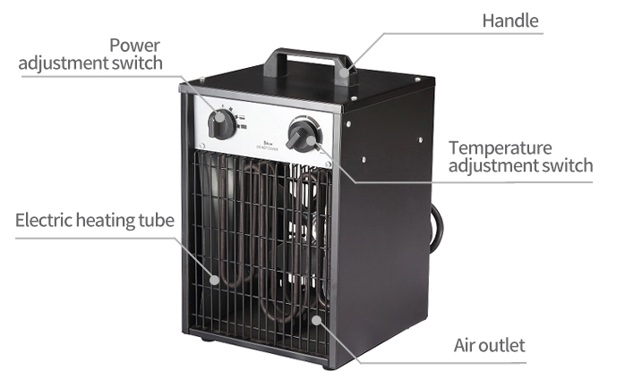 Industrial fan heater details