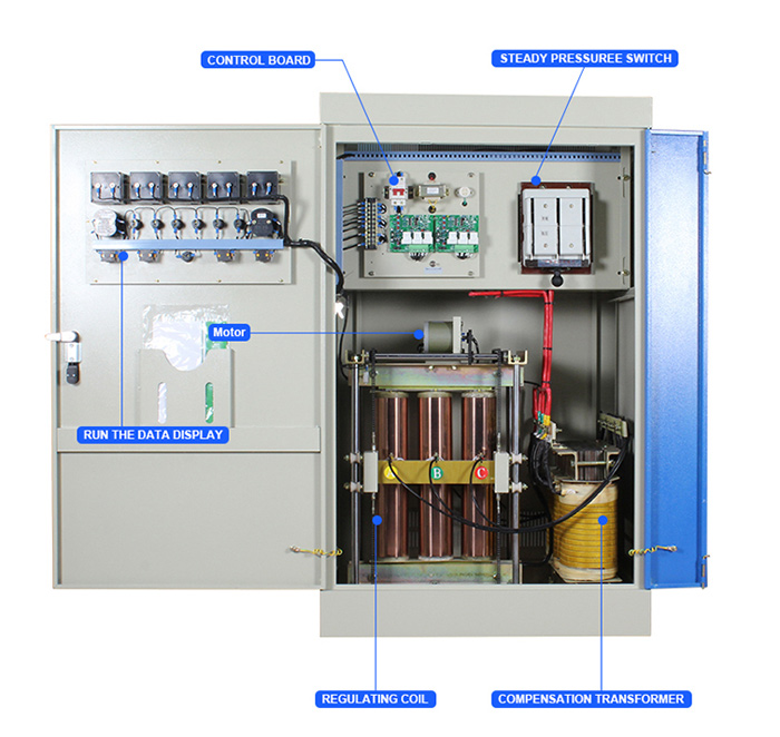 industrial voltage stabilizer inner detail