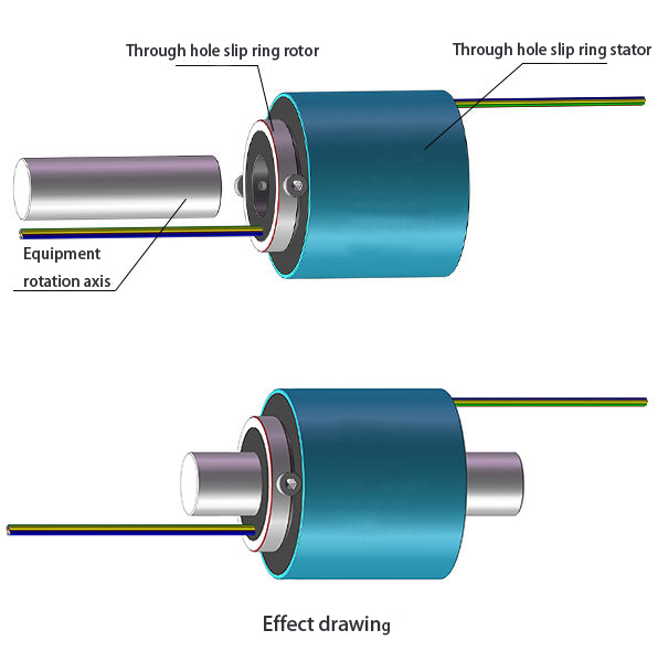Through Bore Slip Ring without Anti-Rotation Tab Installation Diagram