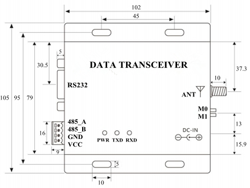 Dimension Drawing of Data Transmission Unit Model 433C37