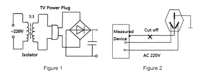What Is The Purpose Of An Isolation, Isolation Transformer Wiring Diagram