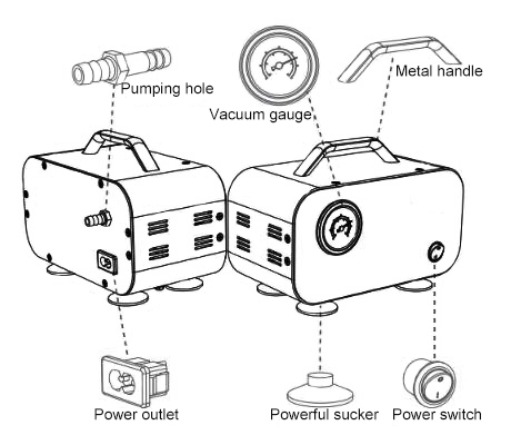 Lab Oilless Diaphragm Vacuum Pump Details