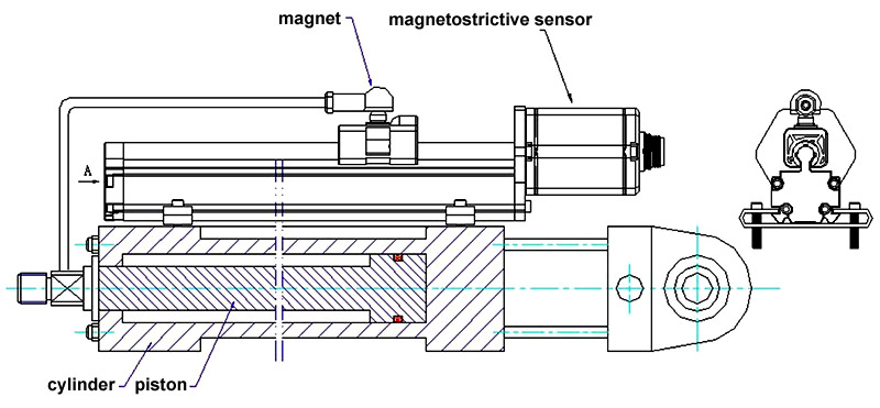 magnetostrictive sensor rail type installation drawing