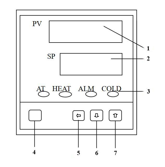 Operation of Forced Air Freestanding Electric Oven Controller