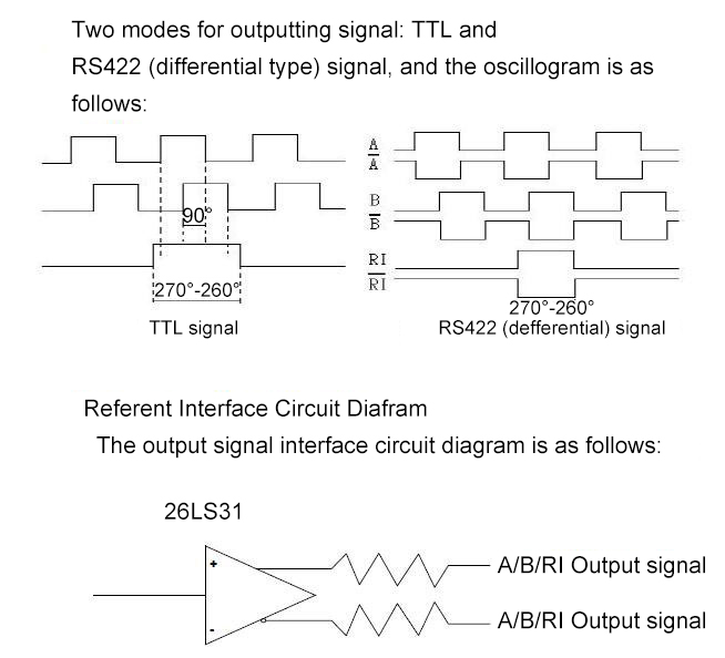 linear scale output signal
