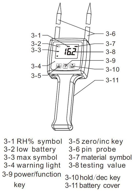 LCD Display Hay Straw ATO Portable Digital Hay Moisture Tester Pin Type Handheld Hay Moisture Tester for Wood Fiber Grains