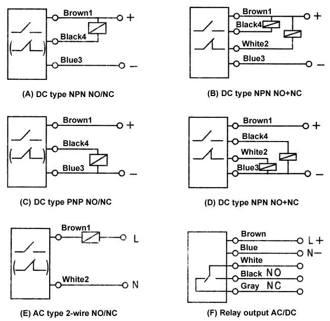 Diagram  Omron Photoelectric Sensor Wiring Diagram Full