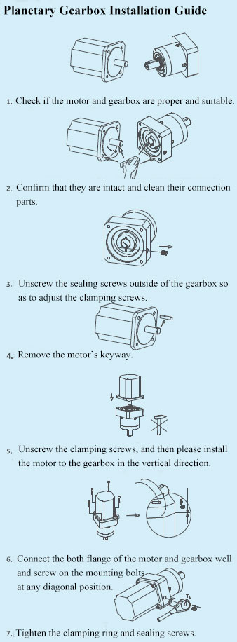 planetary speed reducer gearbox installation with motor