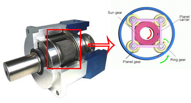 planetary speed reducer gearbox structure
