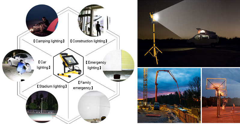Portable work light applications